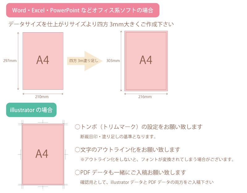 塗り足し アウトライン トンボ トリムマーク word Excel PowerPoint illustrator